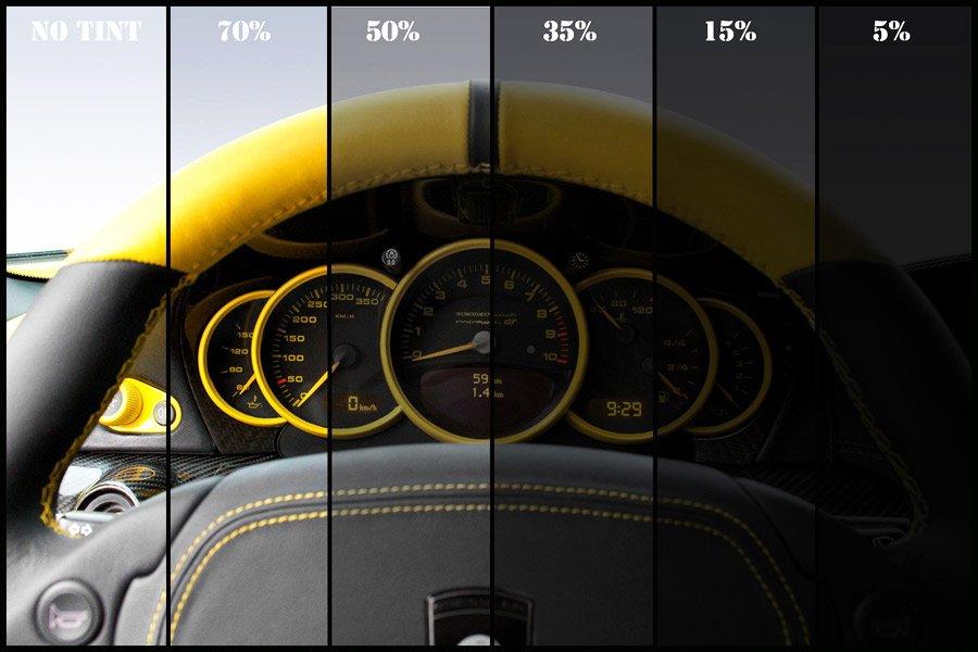 Тонировка автомобилей с различным процентом светопропускаемости по низкой цене